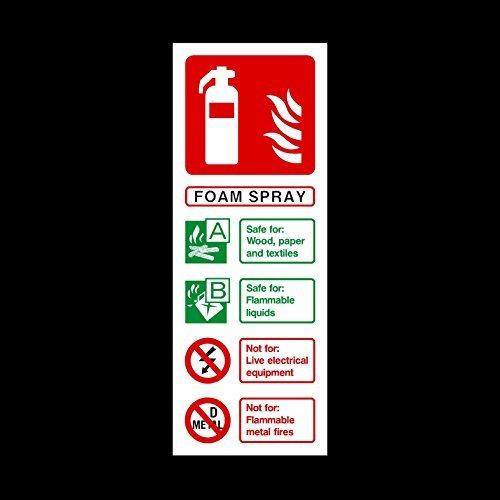 Brandblusser Schuim Spuitbord Stickers Vinyl Zelfklevende Vuur Nooduitgang Waarschuwing Veiligheidsbord Labels (Fe29)