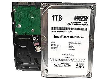 Best dvr hard drive 1tb Reviews