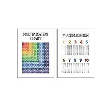 DLFALG 掛け算九九印刷掛け算ポスター数学教育キャンバス絵画壁アート絵プリント教室家の装飾-40x60cmx2フレームなし