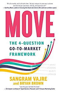 MOVE: The 4-question Go-to-Market Framework