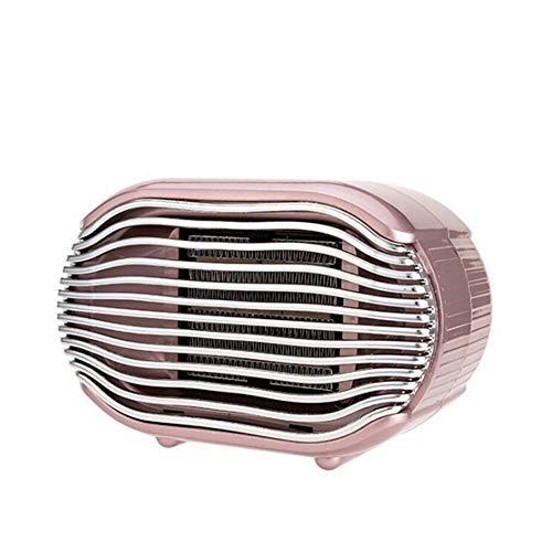 Mini calentador eléctrico ajustable de 2 velocidades, 800W, calentador de aire, estufa de calefacción vertical, protección contra sobrecalentamiento, ventilador cálido de escritorio de 110V/230V