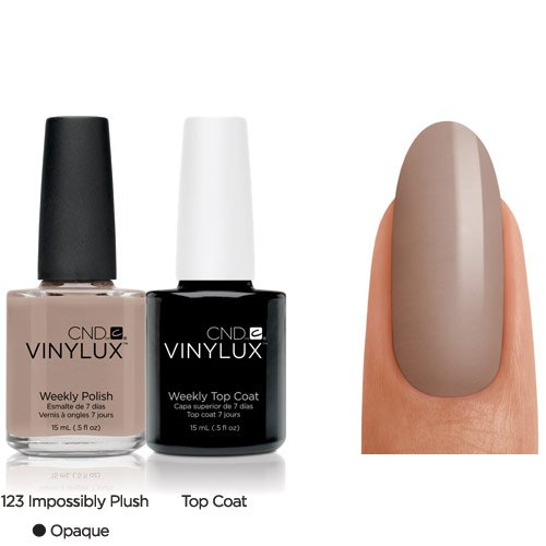 CND Vinylux Duo Top Coat Plus Smalto per Unghie, Impossibly Plush - Confezione da 2 x 15 ml