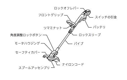 マキタ 充電式草刈機260ミリ MUR181DRF