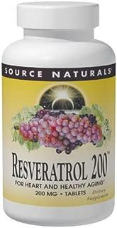 resveratrol discount
