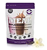 Weight Loss Meal Replacements Review and Comparison