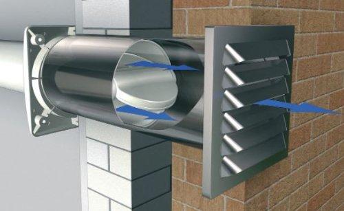 Aero-Boy energiespar Mauerkasten für 150er Abluft-System, Edelstahl
