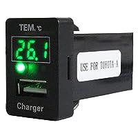 トヨタAタイプ ハイエース 200系 4型 H25.12~ LED/グリーン 温度計+USBポート 充電 12V 2.1A 増設 パネル USBスイッチホールカバー 電源