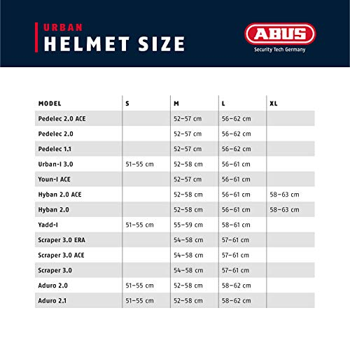Abus Aduro 2.0 Fahrradhelm, Velvet Black, 58-62 cm - 5