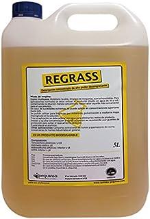 Desengrasante concentrado enérgico biodegradable. Envase de