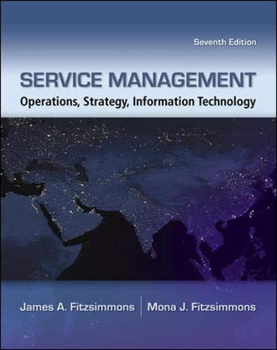 fitzsimmons service - 2
