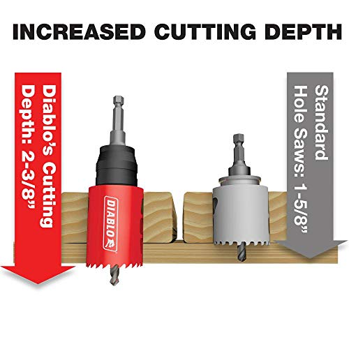 Diablo DHS14SGP 14Piece High Performance Hole Saw Set For Drilling Wood, Plastic, Aluminum, Metal Stainless Steel