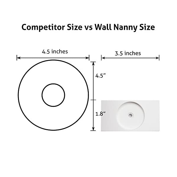 Wall Nanny – Baby Gate Wall Protector (Made in USA) Protect Walls & Doorways from Pet & Dog Gates – for Child Pressure Mounted Stair Safety Gate – No Safety Hazard on Bottom Spindles – 4-Pack