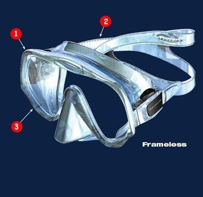 Atomic Aquatics Frameless Tauchmaske - Einglasmaske
