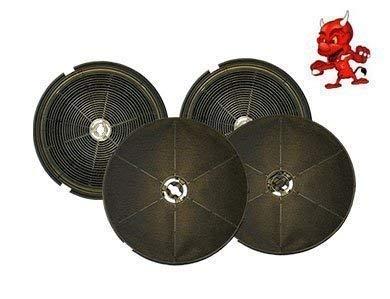 MEGA SPARSET 4 Aktivkohlefilter Kohlefilter Filter passend für Dunstabzugshaube Leo mit der Artikelnummer: 5608, 5618