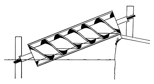 Archimedes: Screw. /Ndiagram Showing The Operation of The Screw Pump Attributed to Archimedes. Kunstdruck (60,96 x 91,44 cm)