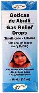 Arymar Goticas de Aballi - Gas Relief Drops