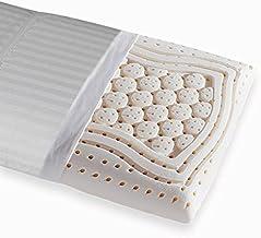 Almohada de látex Confort - 70cm