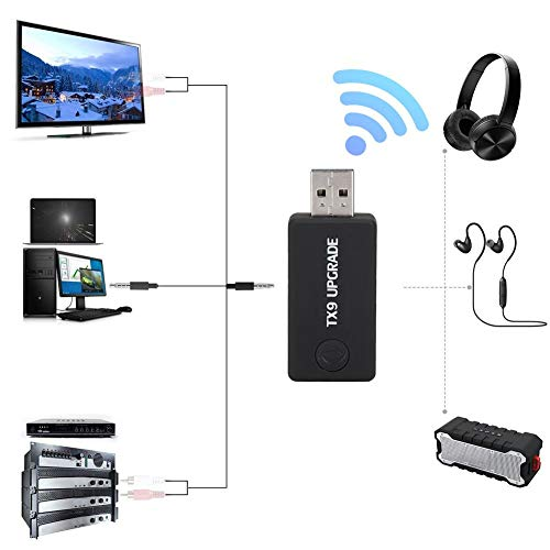 Jacksking 2-in-1-WLAN-3,5-mm-Adapter CSR USB TX9 Upgrade-Version Drahtloser Bluetooth-Audio-Musiksender für TV, Laptop, TV-Box, MP3