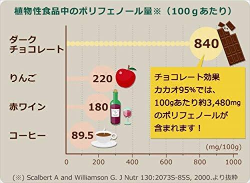 明治『チョコレート効果カカオ72%大容量ボックス1kg』