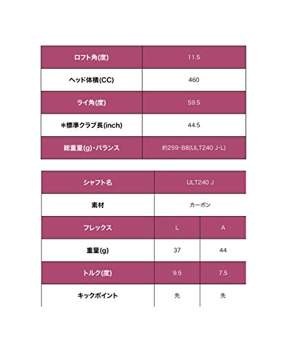 ピンゴルフジャパン『ジー・エルイー2ドライバー』