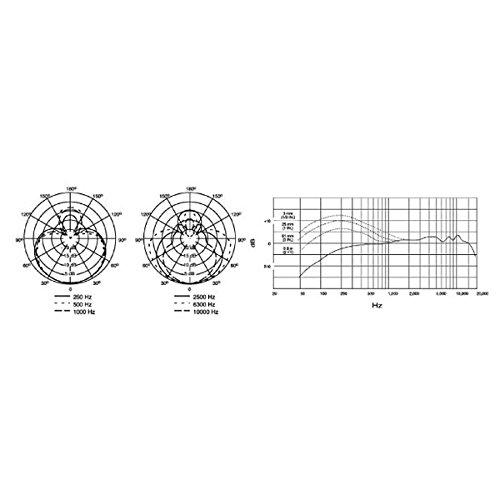 シュアー SHURE シュア) シュア) 楽器用マイク BETA56A-X