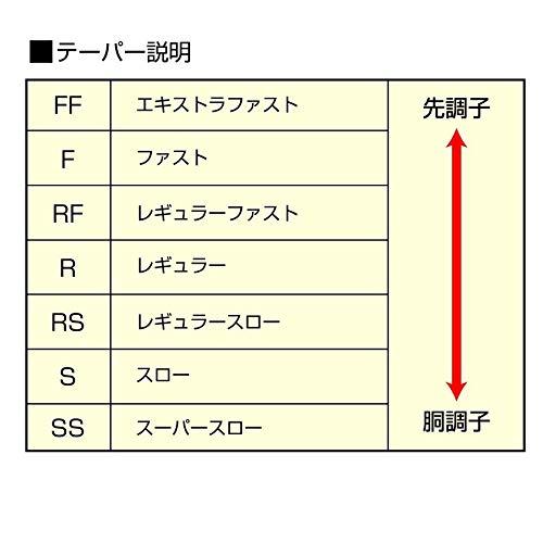 シマノ(SHIMANO) バスロッド エクスプライド ベイト パワーゲーム 176H ヘビーシンカー カバーゲーム ヘビーキャロライナリグ