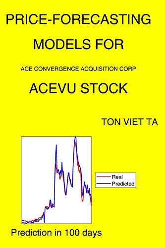 Price-Forecasting Models for Ace Convergence Acquisition Corp ACEVU Stock