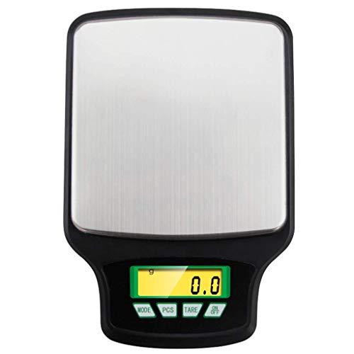 Qinmo Escala electrónica, báscula de pesaje de cocina digital Escalas de cocina digital, pesaje eléctrico para hornear cocinar a escala de alimentos con función Tara PCS (Size : 1kg/0.1g)