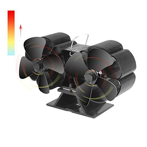 CRZJ Wärme Powered Herd Fan 8-Blatt - Kamin Ventilator für Holz Log Burner Ultra-Quiet Erhöht 80% mehr Warmluft Umweltfreundlich mit Herd Thermometer