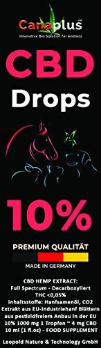 Canaplus CBD para Perros 10% 10 ml - CBD Puro, extracto de CO2 Cannabis Sativa, 100% orgánico de Cultivos controlados sin pesticidas, herbicidas
