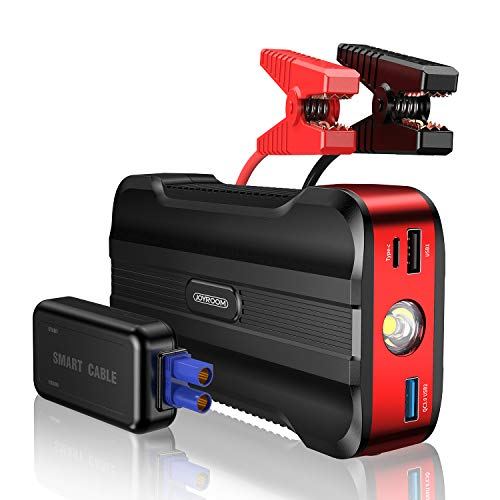 Review Of joyroom Jump Starter Battery Pack, [8 Protect TECH] 800A & 12V &15000mAh Car Portable Emer...
