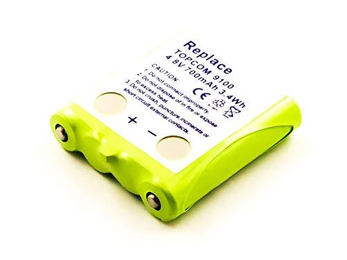 MobiloTec Akku kompatibel mit Topcom Twintalker 9100, Funkgerät/PMR NiMH Batterie