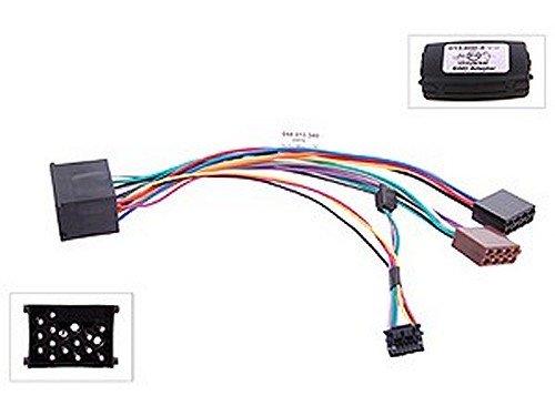 Rta013. 340–0 interface de commande au volant