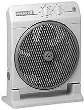 S & P ventilator Box. Fan Meteor Meteor NT 55 W 405 x 200 x 520 mm