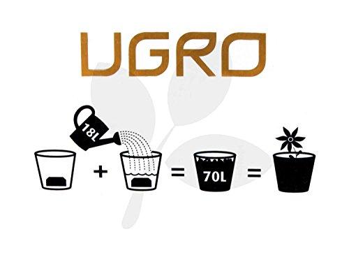 Brique / Bloc de Fibre de coco déshydratée U-Gro Rhiza XL (5kg-70L)
