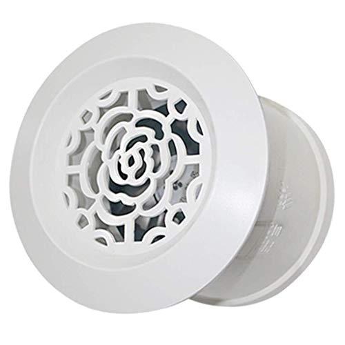 Sgfccyl afvoerbuis, 110 PVC, rond, geluidsstil, klein, 11 cm, snelheid: 4131 (tours per minuut), geluid: 40 dB, luchtvolume: 160 m3/h