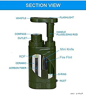 Personal Portable Water Filter BPA Free. Backpacking Outdoor Water Purifier Micro Filtration With Fast Flow Pump. Survival Gear for Camping, Hiking, Travel and Emergencies. Multi-Functional. Durable