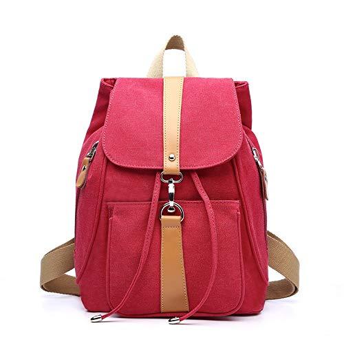 CHYZ Trading Fashion Vintage Canvas Backpack Lightweight Leather Laptop Knapsack School Casual Knapsack Outdoor Business Travel Rucksack (Color : Red)