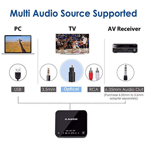 Avantree Audikast aptX Low Latency Bluetooth Audio Transmitter for TV PC (Optical Digital Toslink, 3.5mm AUX, RCA, PC USB) 100ft Long Range, Codec Display, Dual Link, No Delay