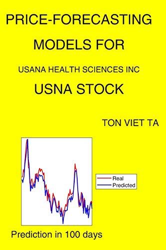 Price-Forecasting Models for Usana Health Sciences Inc USNA Stock
