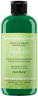 TVP Vacuum Cleaner 16OZ Concentrate Fresh Air Deodorizer # R14698
