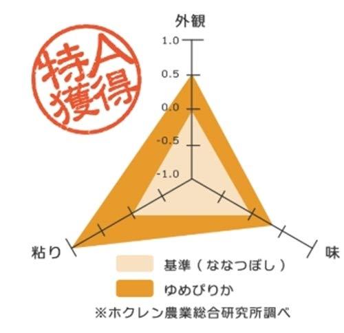 【精米】北海道産無洗米ホクレンゆめぴりか5kg令和2年産