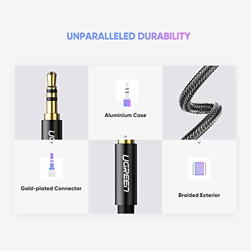 UGREEN Headphone Splitter Cable, 3.5mm Y Audio Jack Splitter Extension Cable 3.5mm Male to 2 Port 3.5mm Female Compatible for iPhone 11/11 Pro / 11 Pro Max, iPad, PC, Tablets, MP3 Players