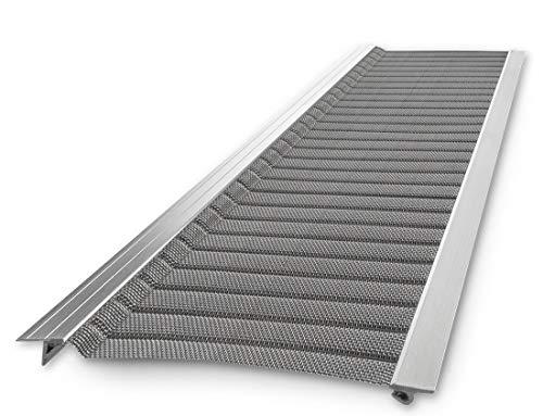 Stainless Steel Micro-Mesh, Raptor Gutter...