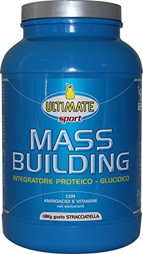Ultimate Italia - Mass Building
