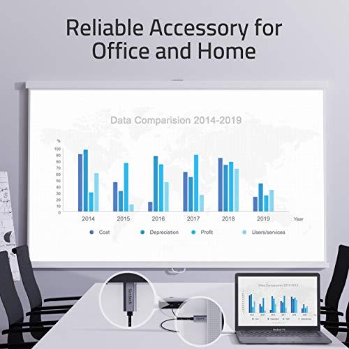 Syntech USB C auf HDMI Kabel, Thunderbolt 3/USB Type-C auf HDMI Kabel Kompatibel mit MacBook Pro 2019/2018/2017, MacBook Air 2020, iPad Pro 2020, Dell XPS - Space Grau - 1,8 m