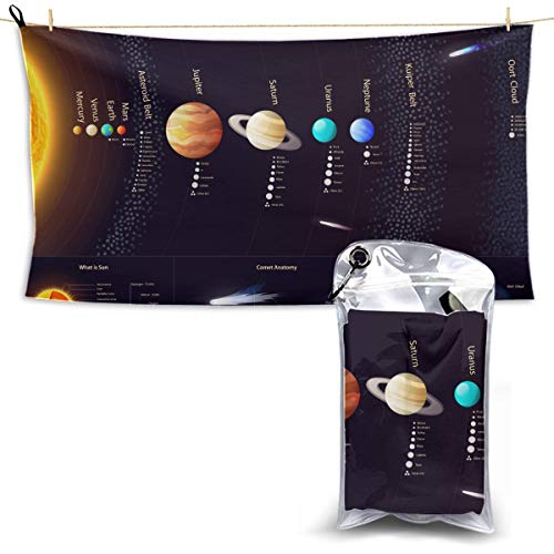 WIEDLKL High Detailed Solar System Poster Scientific Boys Beach Towel Toddler Quick Dry Towel Camping Drying Towel Travel Baby Towel 27.5'' X 51''(70 X 130cm) Best for Gym Travel Camp Yoga Fitnes