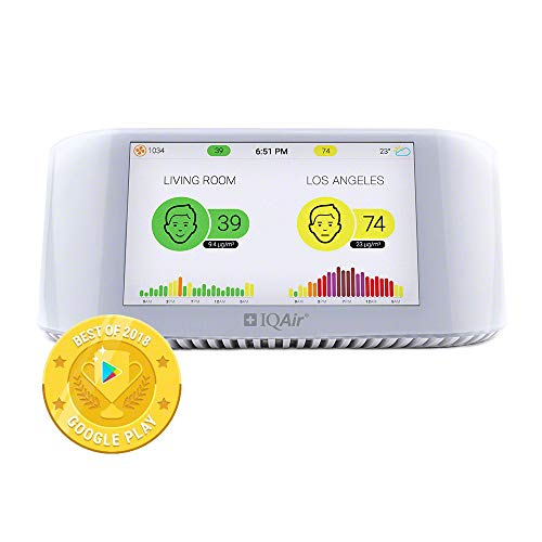 IQAir AirVisual Pro Air Quality Monitor for PM2.5, CO2, AQI, Temperature, and Humidity, IFTTT App Enabled, Real-Time Air Quality