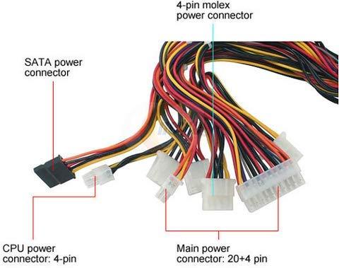 Build My PC, PC Builder, Antec BP450S