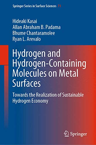 Hydrogen and Hydrogen-Containing Molecules on Metal Surfaces: Towards the Realization of Sustainable Hydrogen Economy: 71